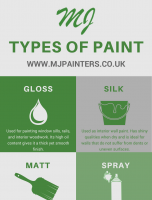 What Different Types of Paint Exist?
