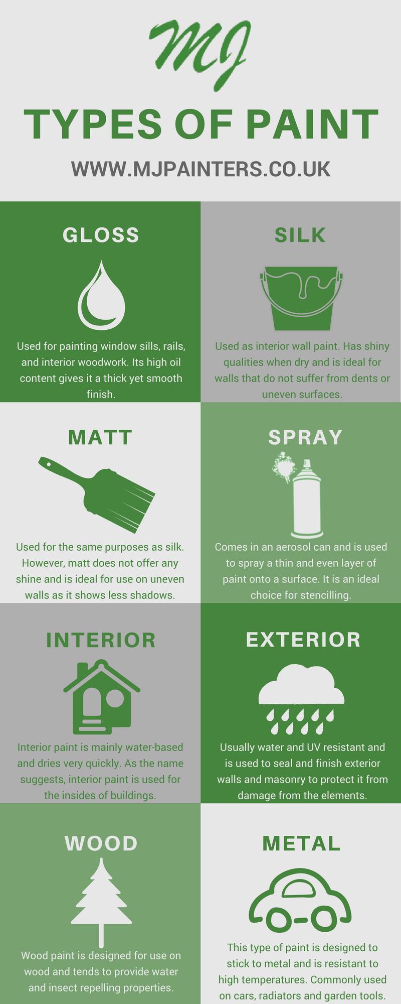 paint-types-infographic-lkrllc
