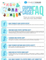 PatPat Infographic Order Coupon Cause FAQ (C.C. FAQ)