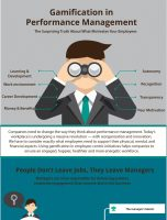Gamification in Performance Management