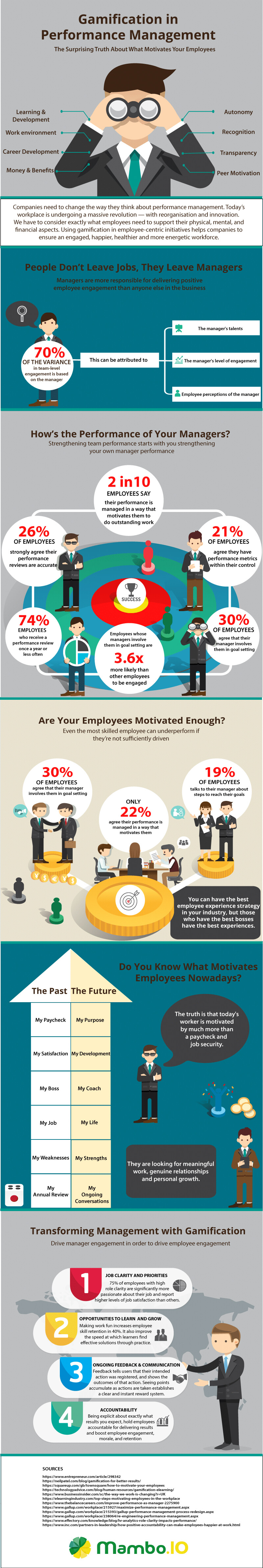 performance_management_infographic