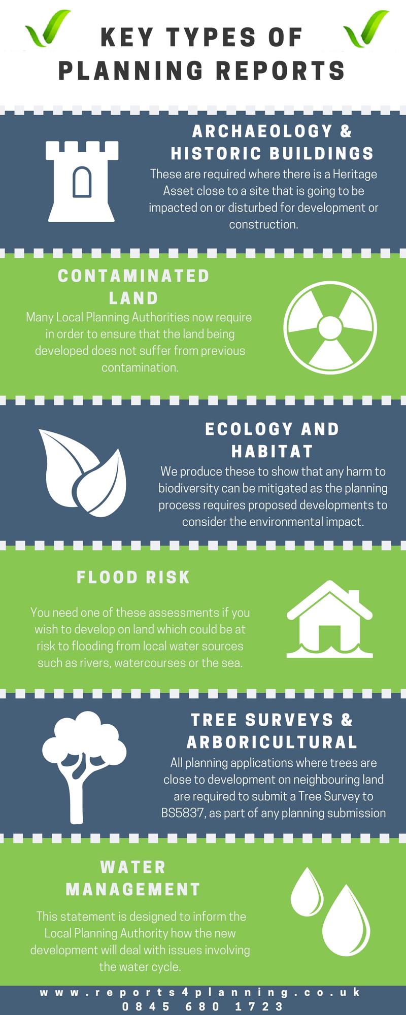 planning-reports-types-infographic-lkrllc
