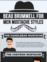 Beau Brummell for Men mustache styles