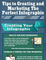 Tips to Creating and Marketing Great Infographics