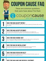 TireRack Coupon Cause FAQ (C.C. FAQ)