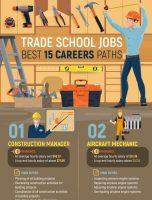 Trade School Jobs: Best 15 Career Paths