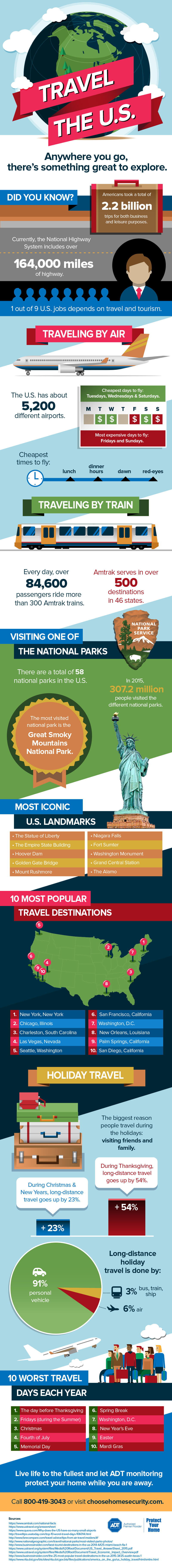 travel-usa-infographic-lkrllc