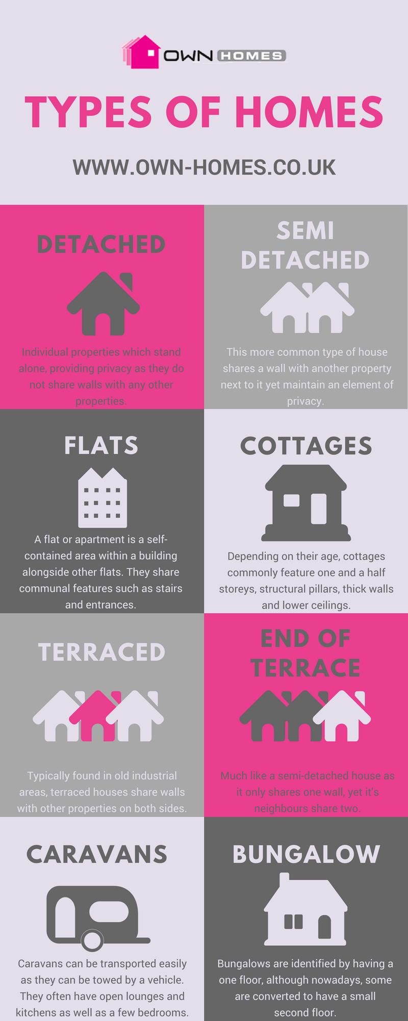 types-of-homes-infographic-lkrllc