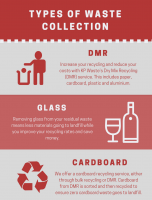Different Types of Waste Collection