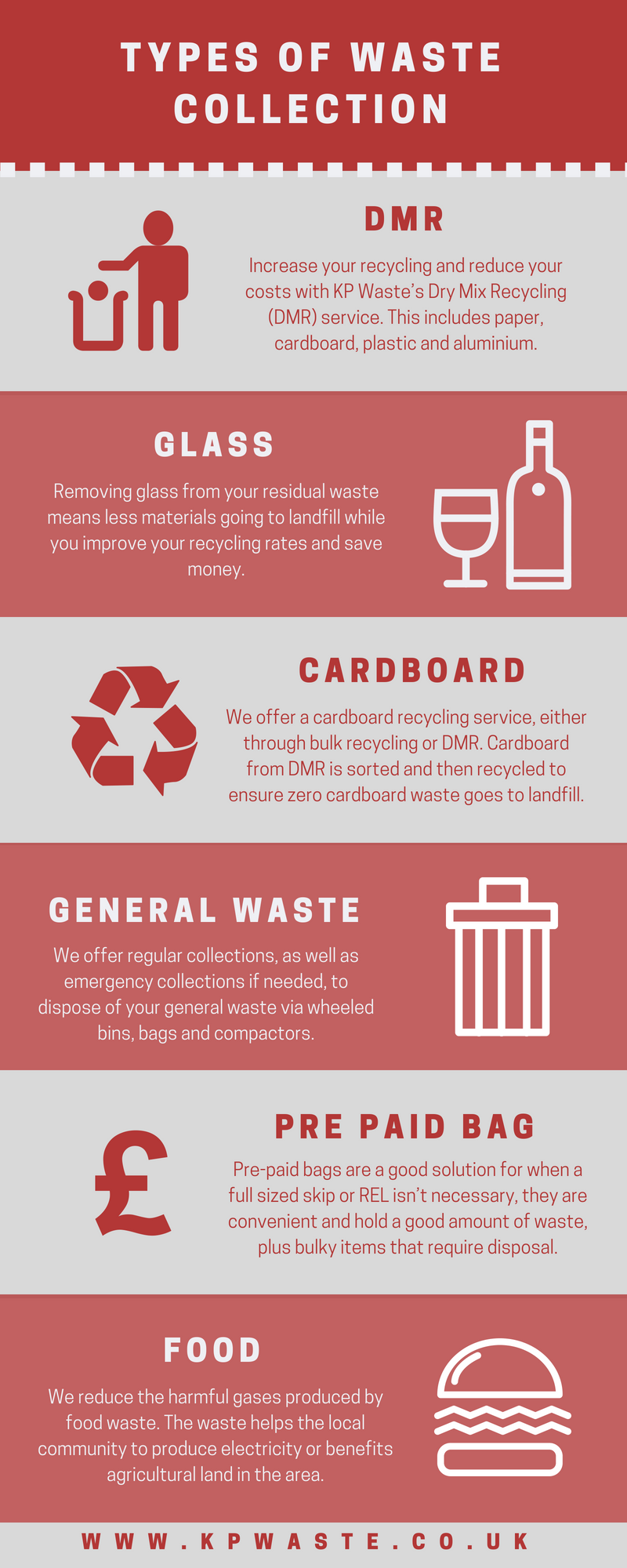 types-of-waste-collection-infographic-lkrllc