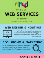 Different Types of Web Services