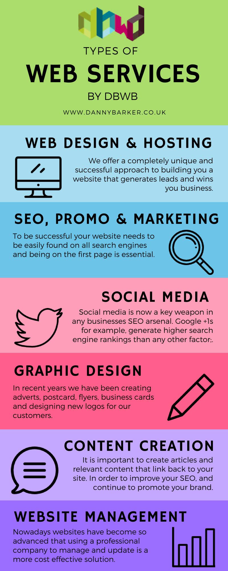 web-services-types-infographic-lkrllc