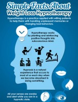 Simple Facts About Hypnotherapy