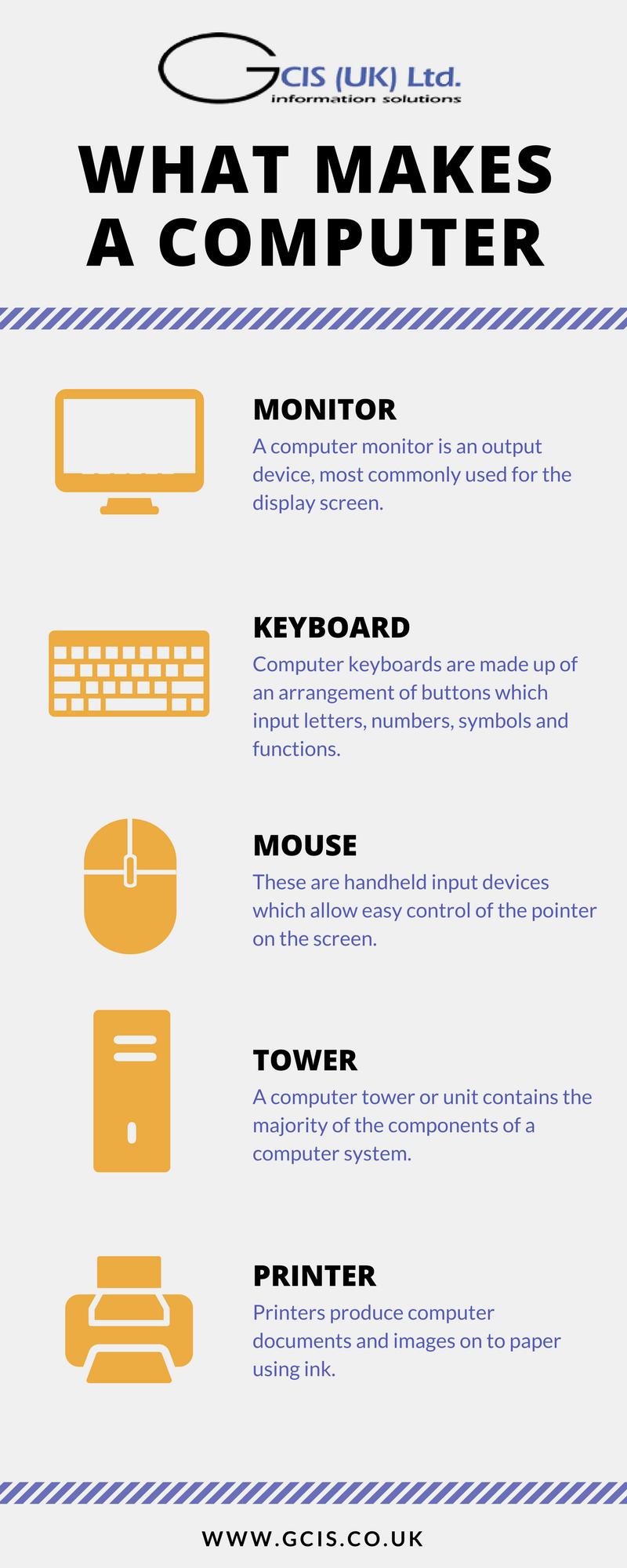 what-makes-computer-infographic-lkrllc